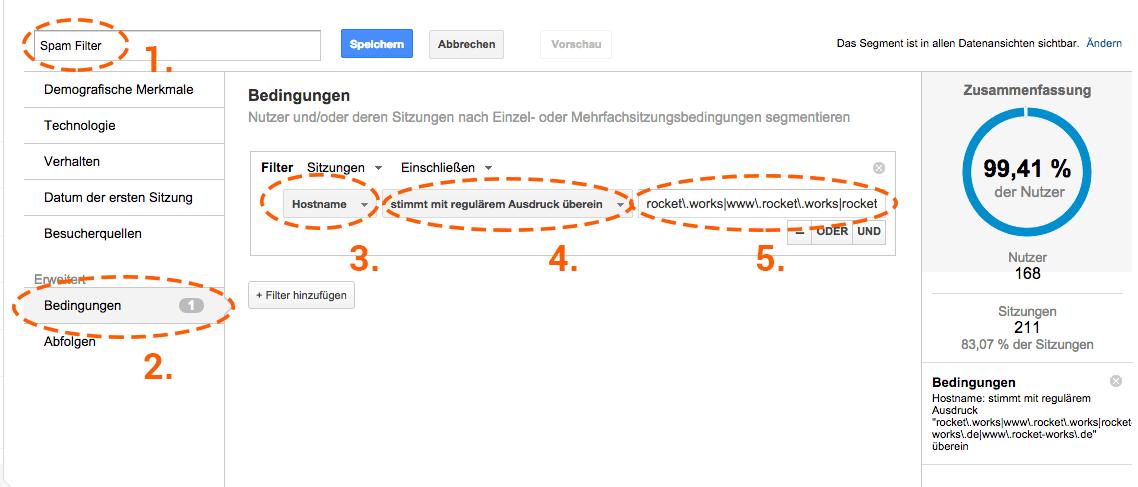Darstellung aus Google Analytics